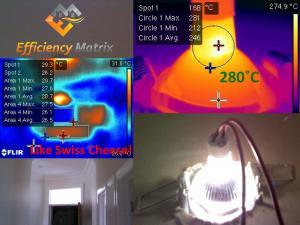 Why LED from Halogen