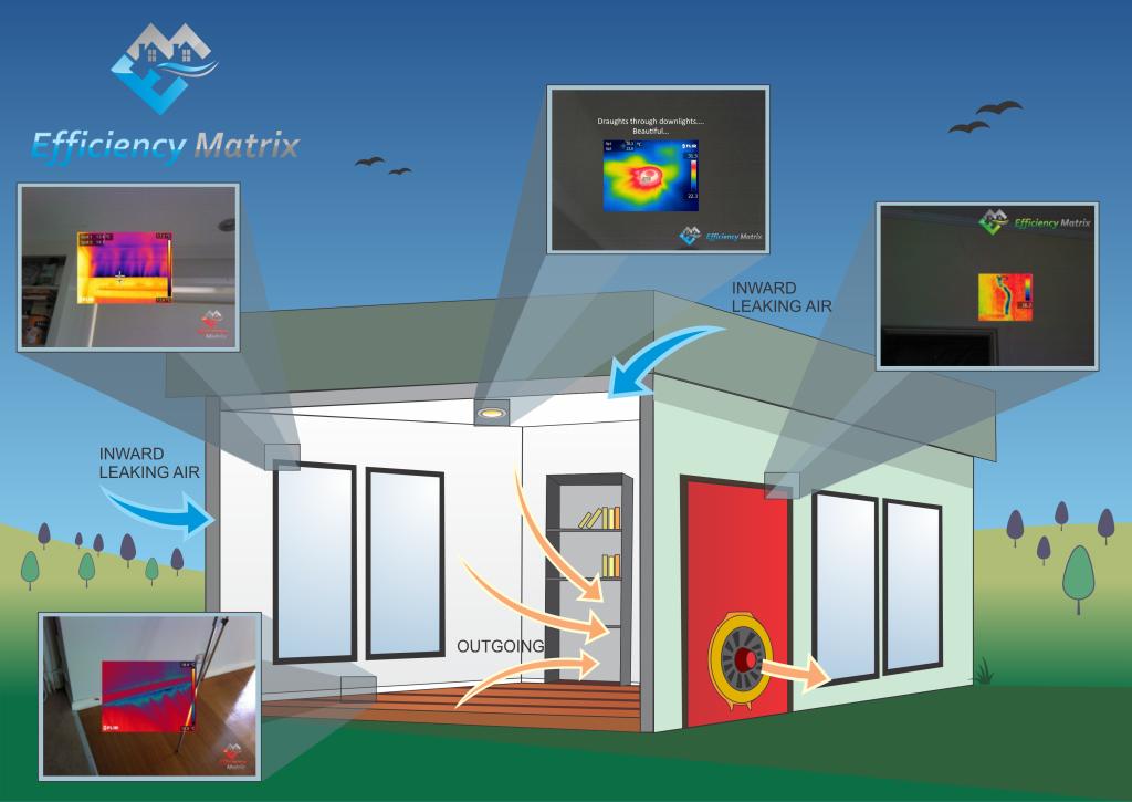 Thermal imaging diagram Office