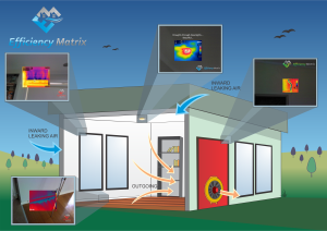 Thermal imaging diagram Office