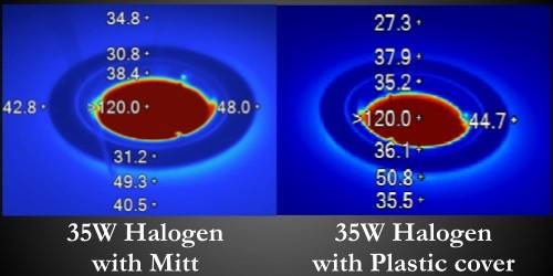 Thermal imaging of Lamps