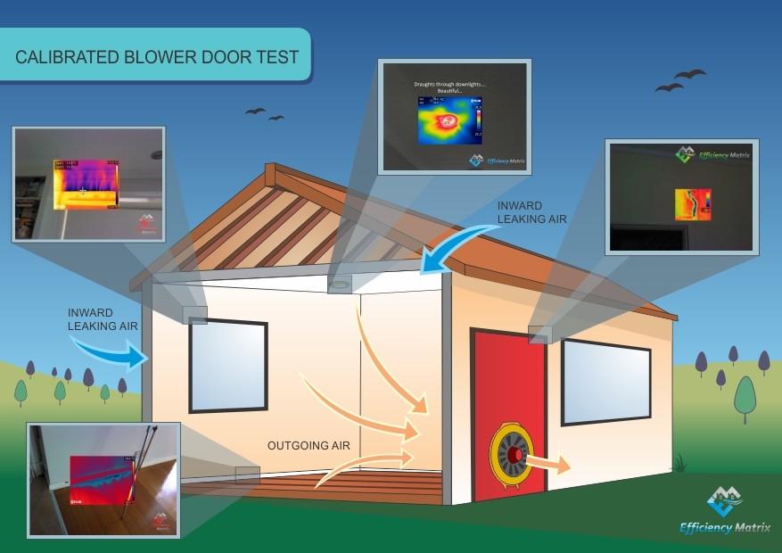 Pressure testing diagram