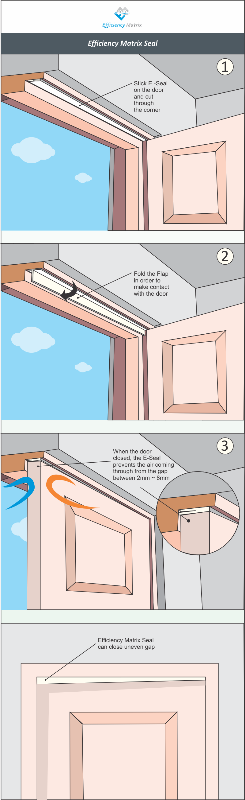 Efficiency Window & Door Seal