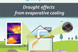 Does evaporative cooling work?