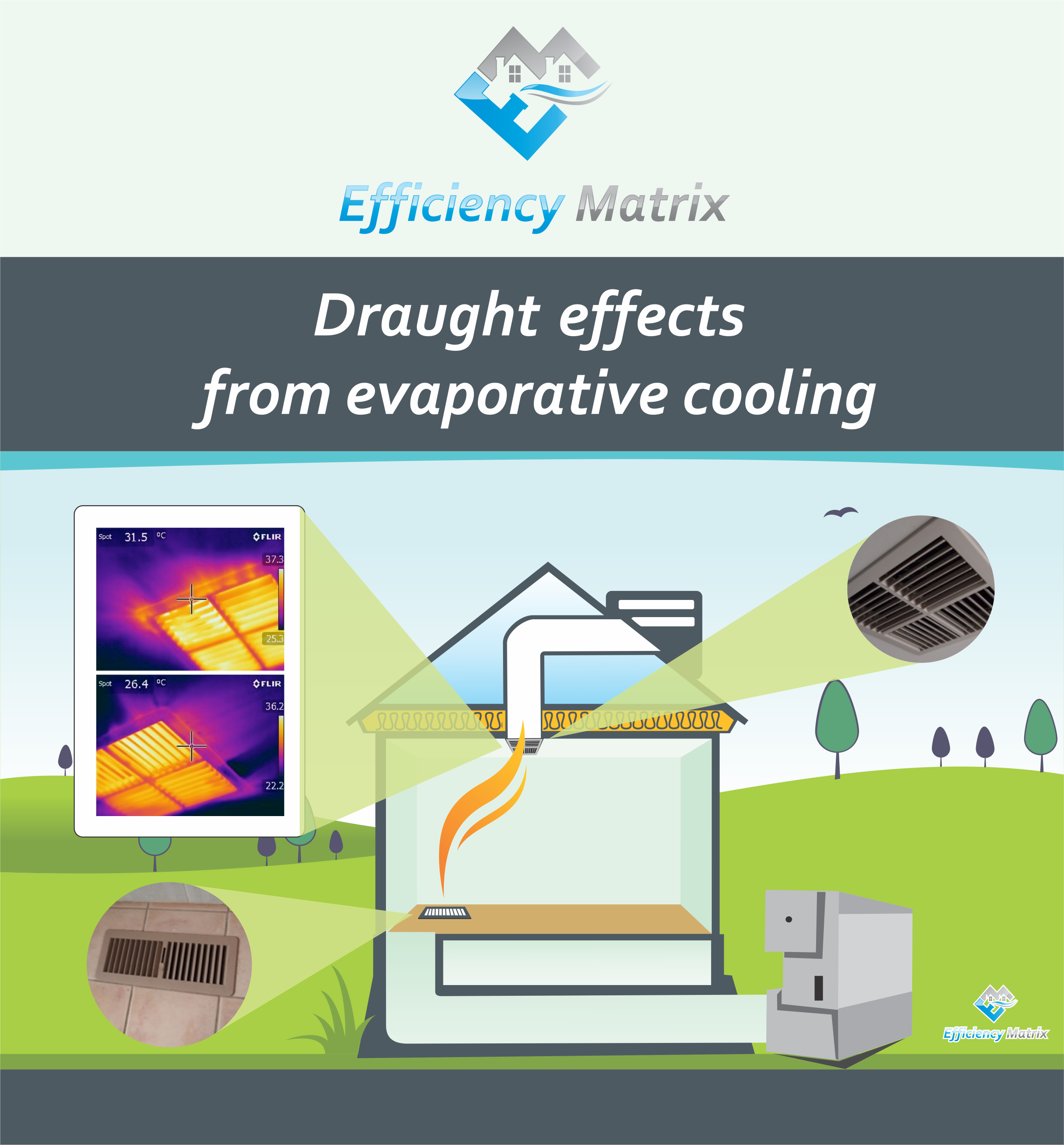 Evaporative Cooler How It Works : Evaporative cooling
