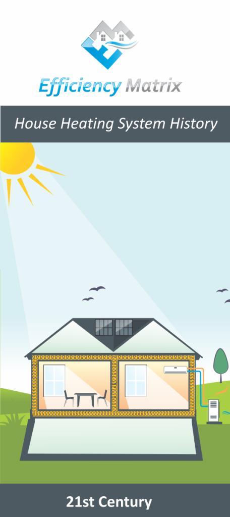 Solar Passive design heating