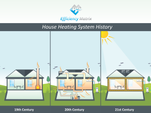 Comparison of centuries for heating