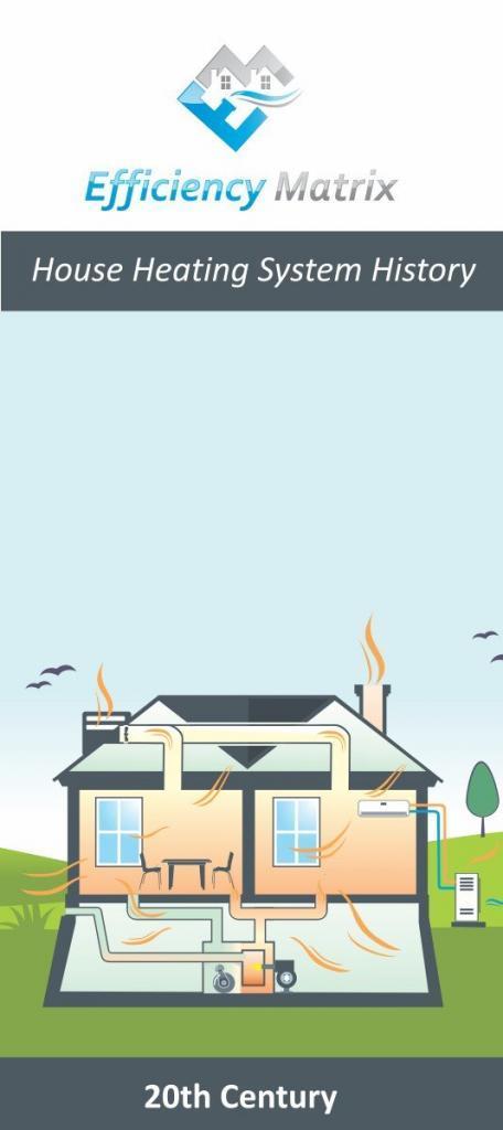 History of heating