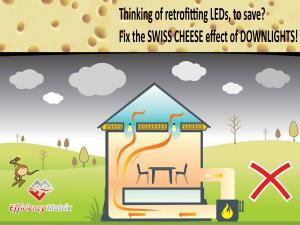 Fixing the swiss cheese effect of recessed lighting