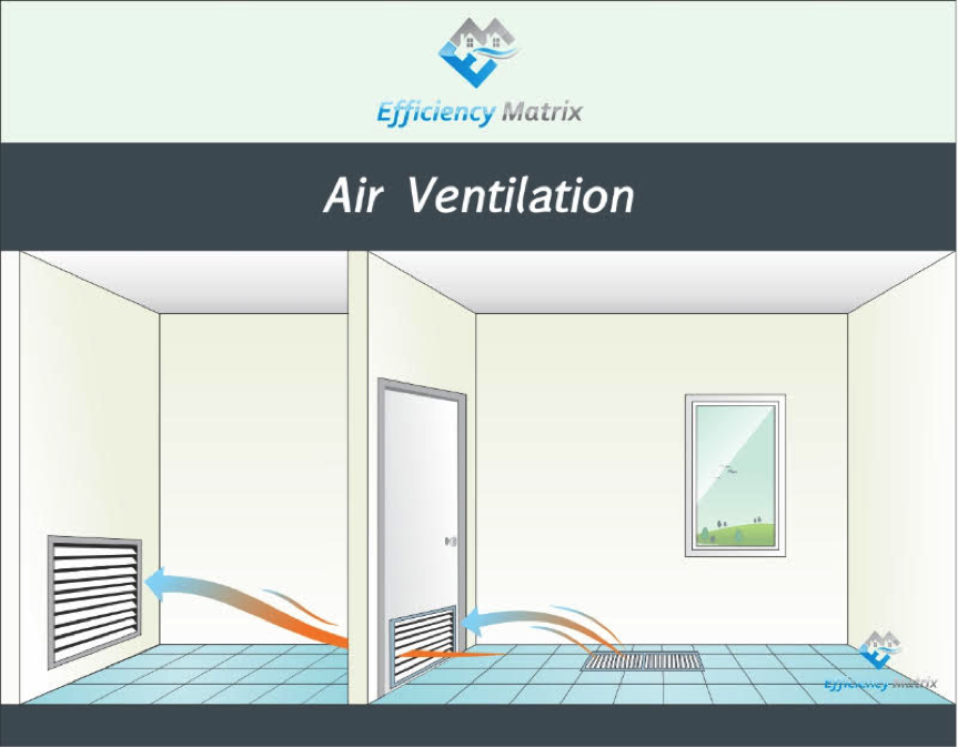 Ducted heating energy efficiency with door vent
