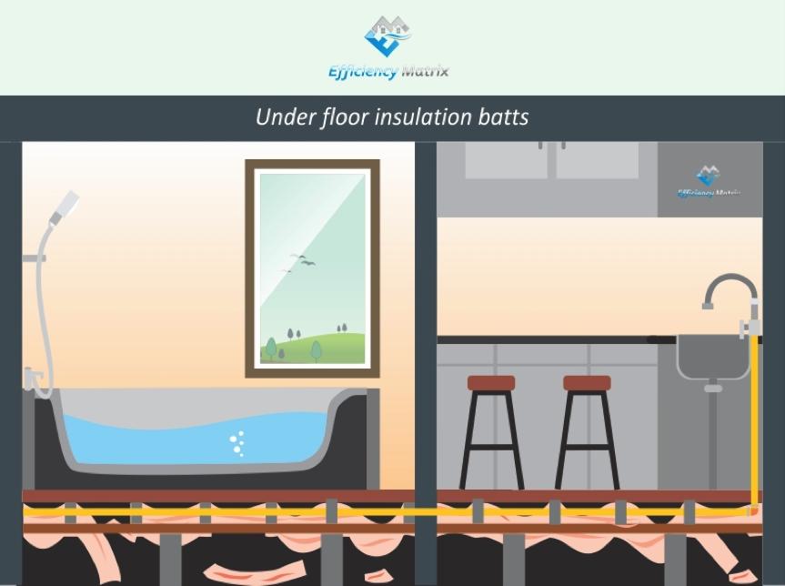 Insulation batt underfloor diagram
