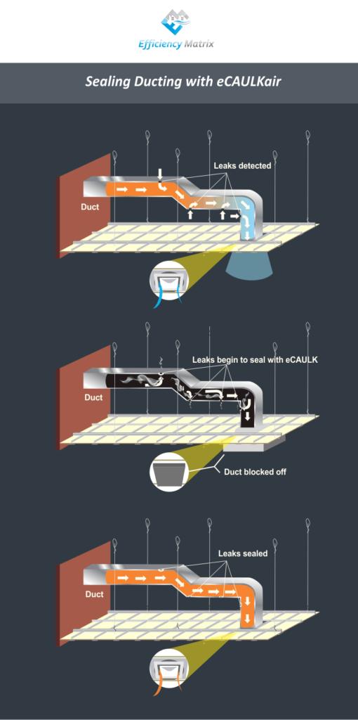 Diagram of Air tightnes with eCAULKair