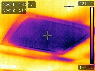 Skylight Energy loss
