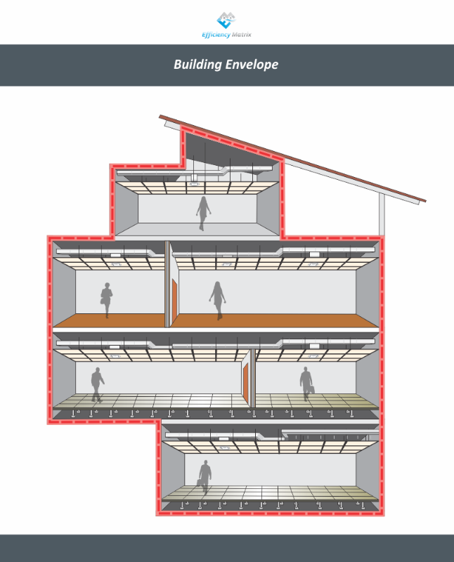 What is the building envelope for Envelope house
