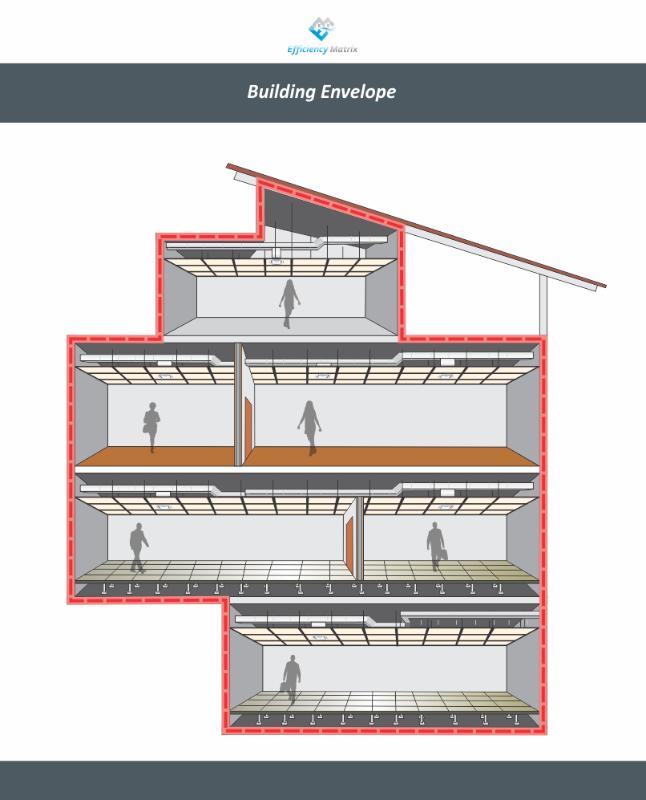 Building Envelope Diagram