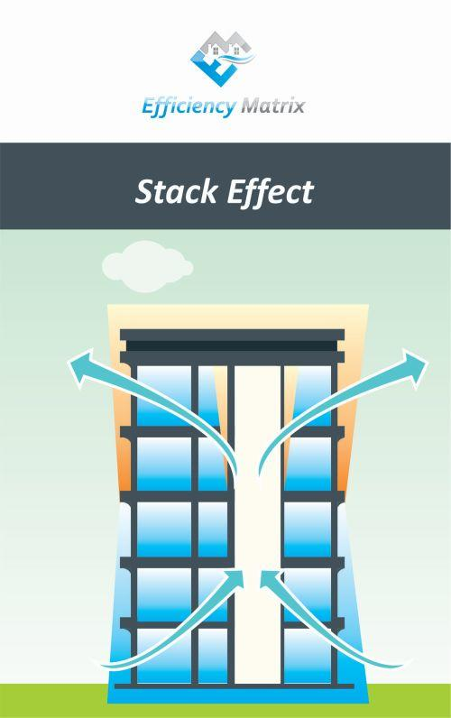 Stack Effect Diagram