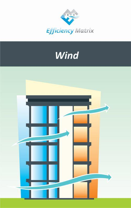 Wind Effect Diagram