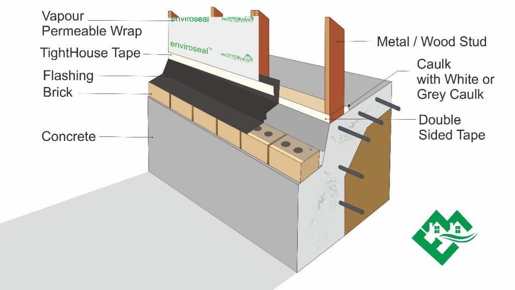 Australian Slab detail with vapour permeable wrap.